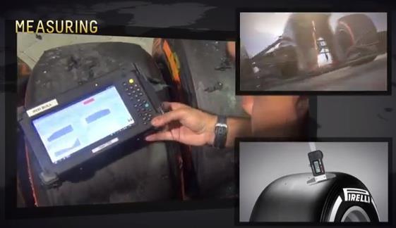 Pirelli Racing Tire System